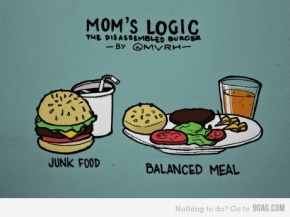 Mom's logic junk food vs. balanced meal